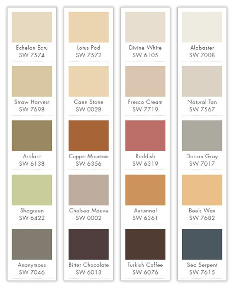 The Most Popular Interior Paint Colors For This Year